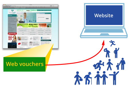 WindByInternet - Web vouchers